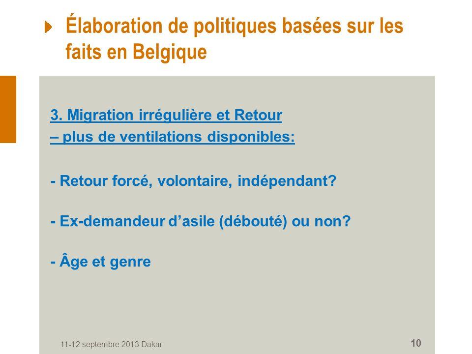 11-12 septembre 2013 Dakar 10 Élaboration de politiques basées sur les faits en Belgique 3.