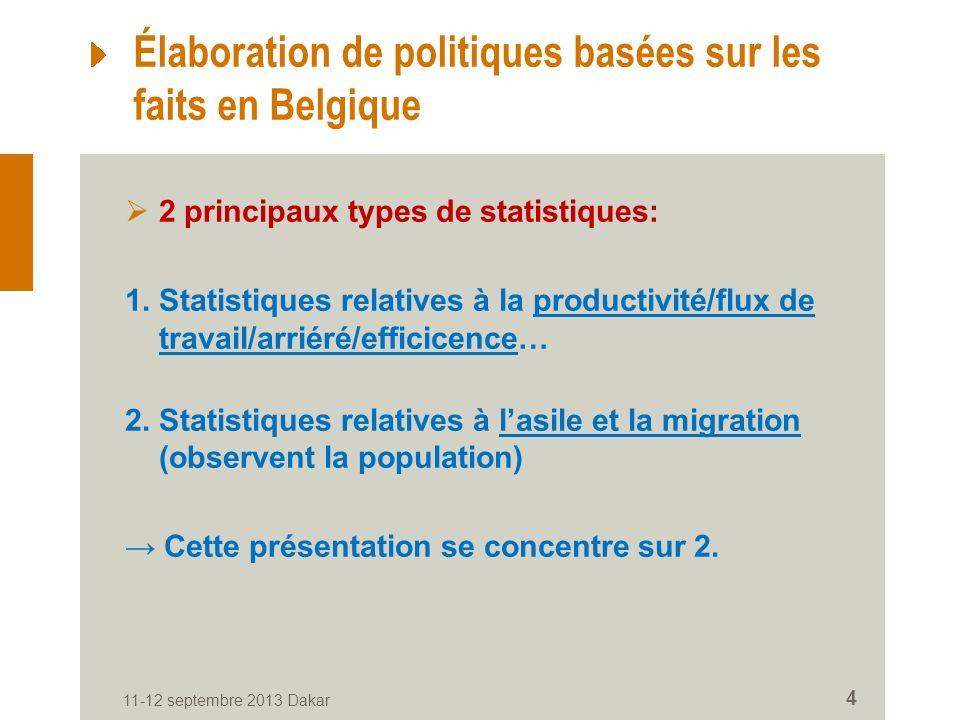 11-12 septembre 2013 Dakar 4 Élaboration de politiques basées sur les faits en Belgique 2 principaux types de statistiques: 1.