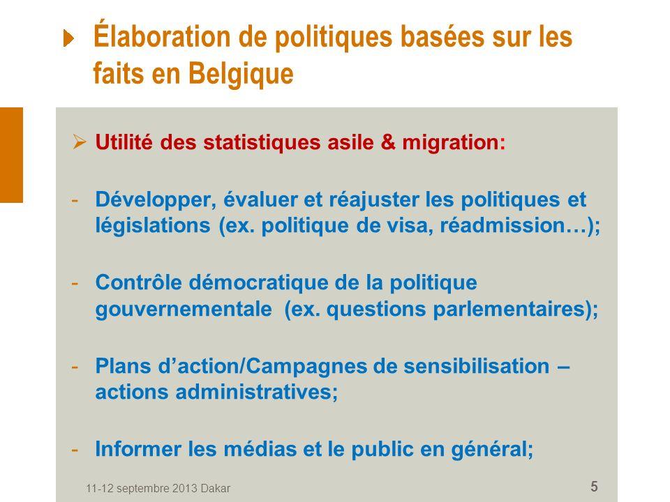 11-12 septembre 2013 Dakar 5 Élaboration de politiques basées sur les faits en Belgique Utilité des statistiques asile & migration: -Développer, évaluer et réajuster les politiques et législations (ex.