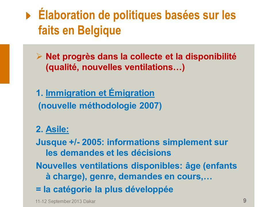 11-12 September 2013 Dakar 9 Élaboration de politiques basées sur les faits en Belgique Net progrès dans la collecte et la disponibilité (qualité, nouvelles ventilations…) 1.