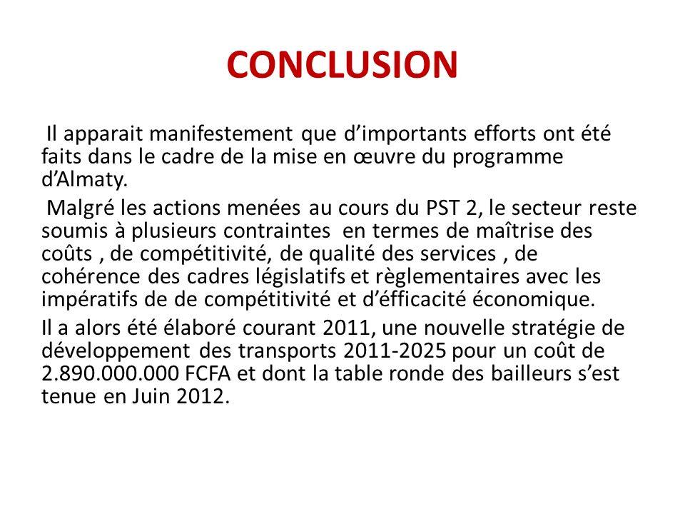 CONCLUSION Il apparait manifestement que dimportants efforts ont été faits dans le cadre de la mise en œuvre du programme dAlmaty.