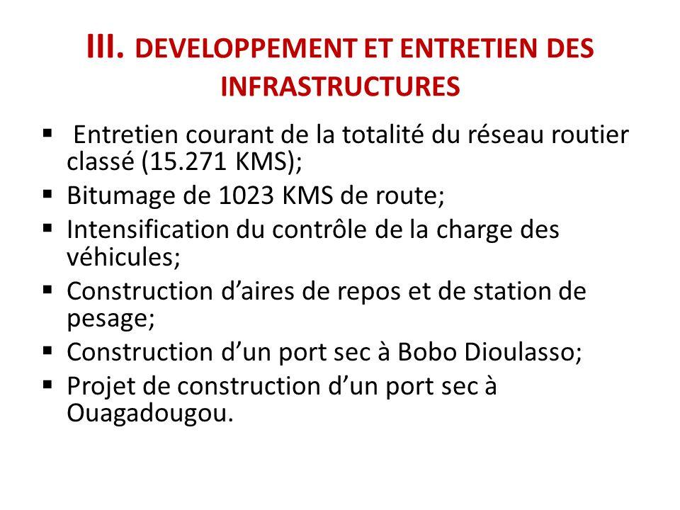 III. DEVELOPPEMENT ET ENTRETIEN DES INFRASTRUCTURES Entretien courant de la totalité du réseau routier classé (15.271 KMS); Bitumage de 1023 KMS de ro