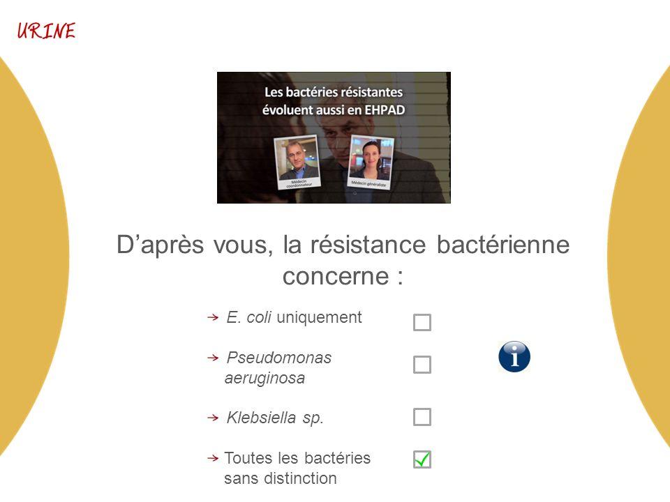 Daprès vous, la résistance bactérienne concerne : E.