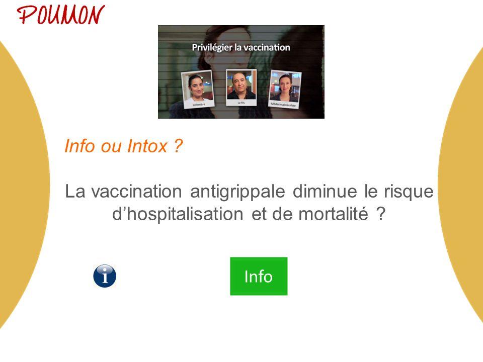 Info ou Intox . La vaccination antigrippale diminue le risque dhospitalisation et de mortalité .