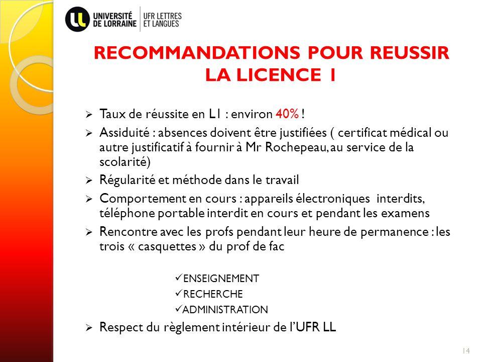 RECOMMANDATIONS POUR REUSSIR LA LICENCE 1 Taux de réussite en L1 : environ 40% .