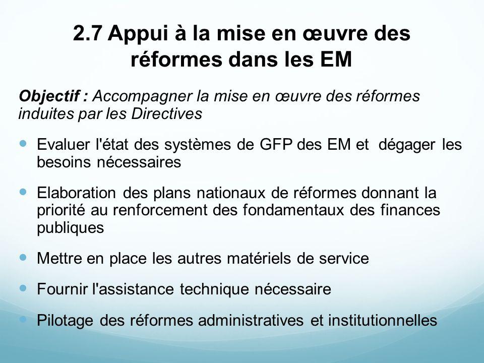 2.7 Appui à la mise en œuvre des réformes dans les EM Objectif : Accompagner la mise en œuvre des réformes induites par les Directives Evaluer l'état
