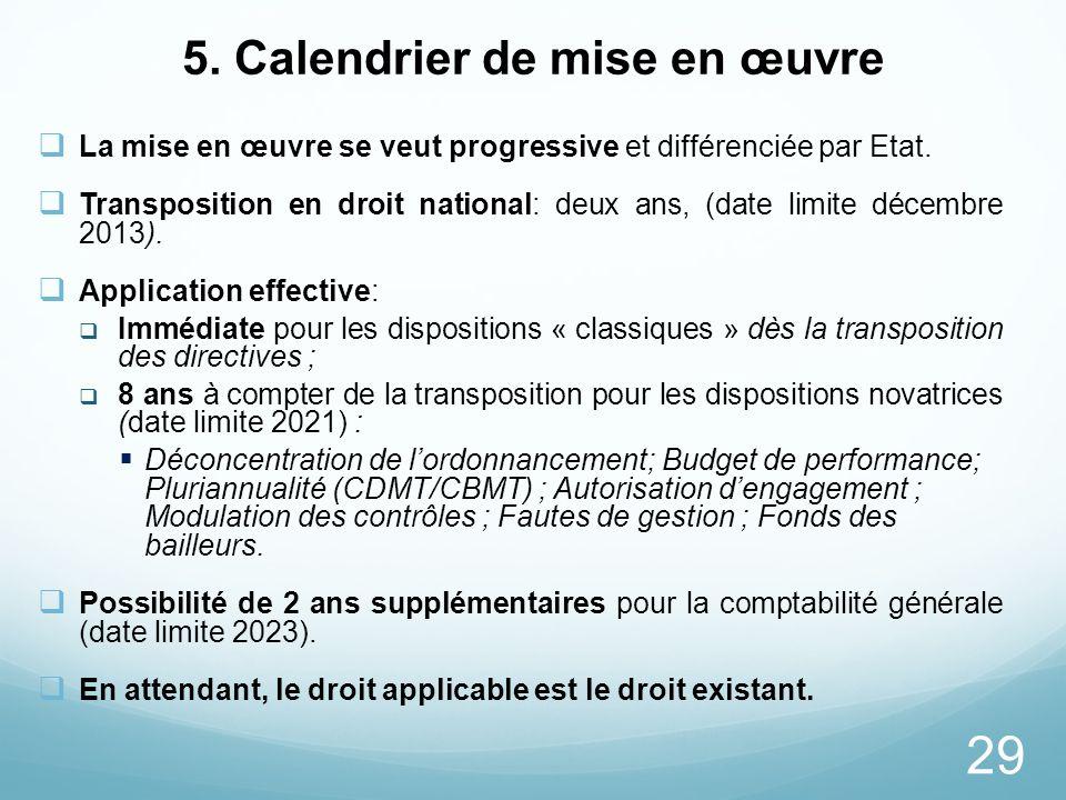 La mise en œuvre se veut progressive et différenciée par Etat. Transposition en droit national: deux ans, (date limite décembre 2013). Application eff