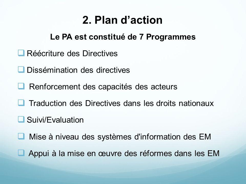 2. Plan daction Le PA est constitué de 7 Programmes Réécriture des Directives Dissémination des directives Renforcement des capacités des acteurs Trad