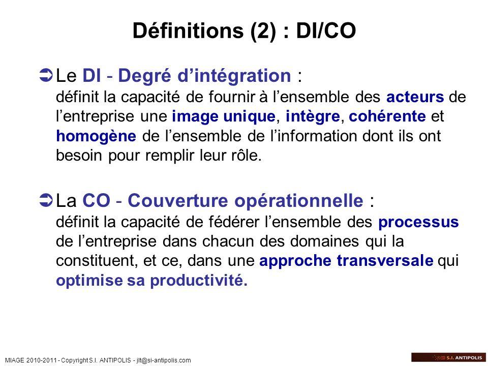 MIAGE 2010-2011 - Copyright S.I. ANTIPOLIS - jlt@si-antipolis.com Définitions (2) : DI/CO Le DI - Degré dintégration : définit la capacité de fournir
