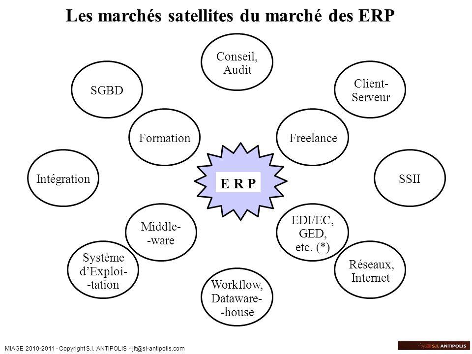 MIAGE 2010-2011 - Copyright S.I. ANTIPOLIS - jlt@si-antipolis.com Les marchés satellites du marché des ERP Conseil, Audit SSII Workflow, Dataware- -ho