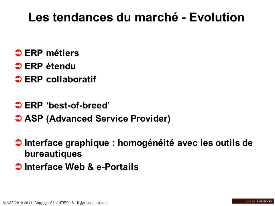 MIAGE 2010-2011 - Copyright S.I. ANTIPOLIS - jlt@si-antipolis.com Les tendances du marché - Evolution ERP métiers ERP étendu ERP collaboratif ERP best