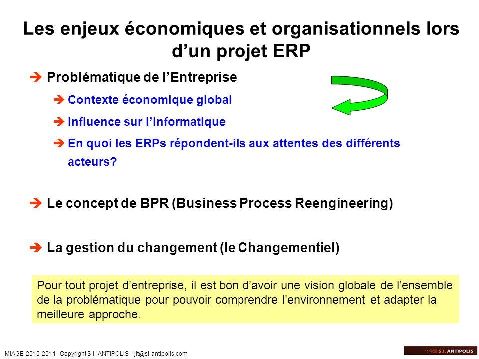 MIAGE 2010-2011 - Copyright S.I. ANTIPOLIS - jlt@si-antipolis.com Les enjeux économiques et organisationnels lors dun projet ERP Problématique de lEnt
