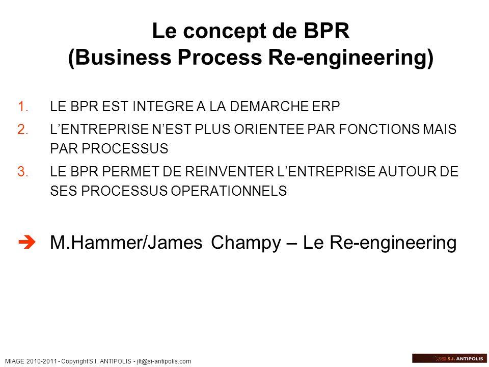 MIAGE 2010-2011 - Copyright S.I. ANTIPOLIS - jlt@si-antipolis.com Le concept de BPR (Business Process Re-engineering) 1.LE BPR EST INTEGRE A LA DEMARC