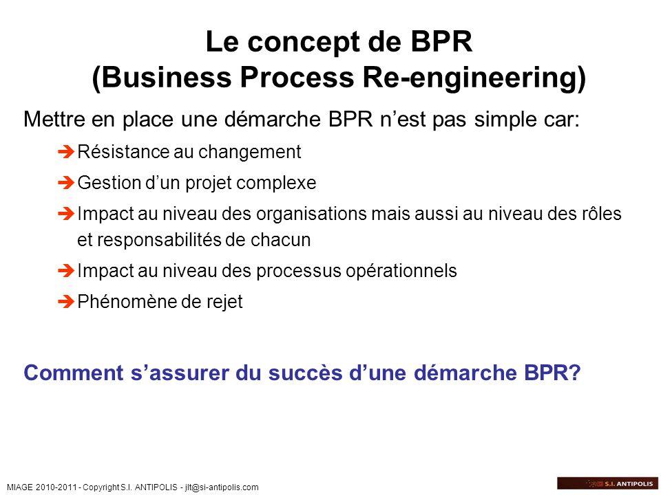MIAGE 2010-2011 - Copyright S.I. ANTIPOLIS - jlt@si-antipolis.com Le concept de BPR (Business Process Re-engineering) Mettre en place une démarche BPR