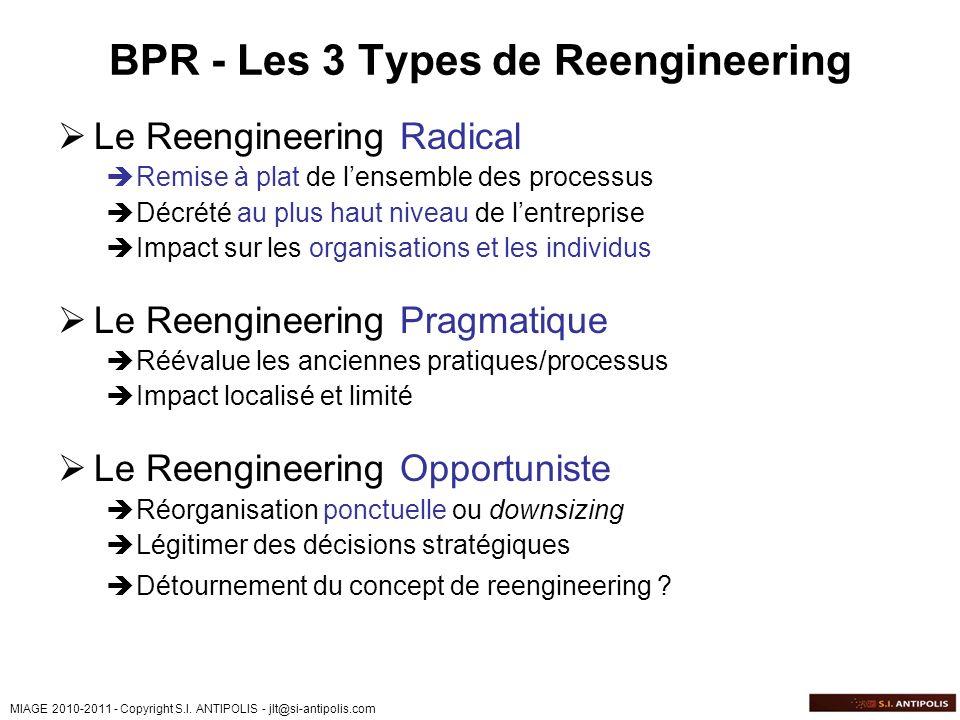 MIAGE 2010-2011 - Copyright S.I. ANTIPOLIS - jlt@si-antipolis.com BPR - Les 3 Types de Reengineering Le Reengineering Radical Remise à plat de lensemb
