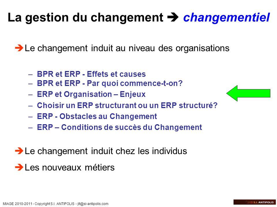 MIAGE 2010-2011 - Copyright S.I. ANTIPOLIS - jlt@si-antipolis.com La gestion du changement changementiel Le changement induit au niveau des organisati