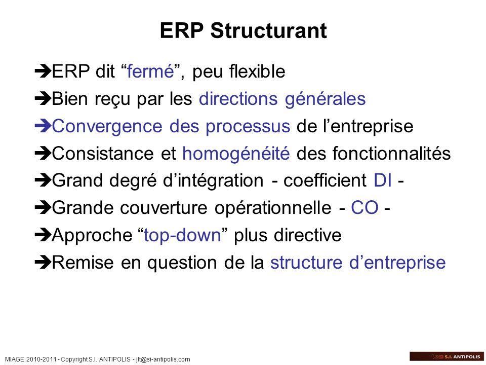 MIAGE 2010-2011 - Copyright S.I. ANTIPOLIS - jlt@si-antipolis.com ERP Structurant ERP dit fermé, peu flexible Bien reçu par les directions générales C