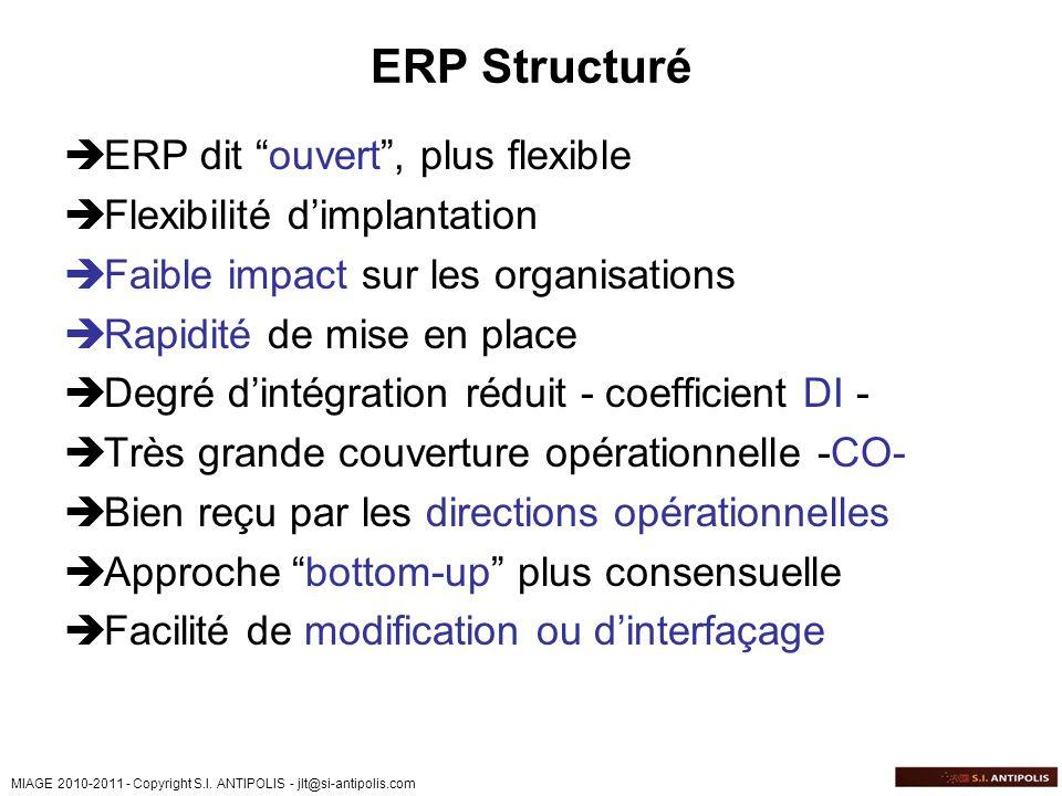 MIAGE 2010-2011 - Copyright S.I. ANTIPOLIS - jlt@si-antipolis.com ERP Structuré ERP dit ouvert, plus flexible Flexibilité dimplantation Faible impact