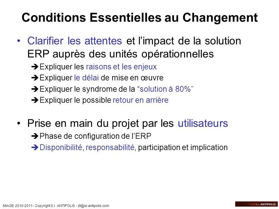 MIAGE 2010-2011 - Copyright S.I. ANTIPOLIS - jlt@si-antipolis.com Conditions Essentielles au Changement Clarifier les attentes et limpact de la soluti