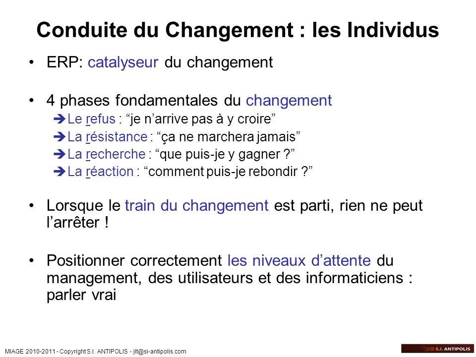 MIAGE 2010-2011 - Copyright S.I. ANTIPOLIS - jlt@si-antipolis.com Conduite du Changement : les Individus ERP: catalyseur du changement 4 phases fondam
