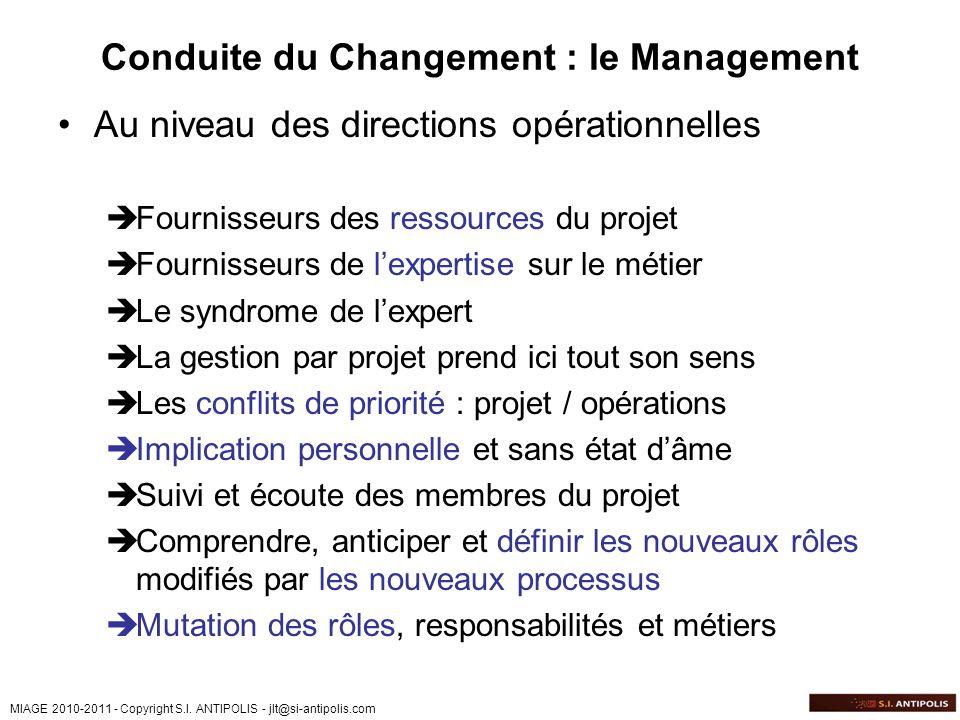 MIAGE 2010-2011 - Copyright S.I. ANTIPOLIS - jlt@si-antipolis.com Conduite du Changement : le Management Au niveau des directions opérationnelles Four