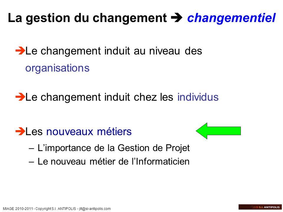 MIAGE 2010-2011 - Copyright S.I. ANTIPOLIS - jlt@si-antipolis.com Le changement induit au niveau des organisations Le changement induit chez les indiv