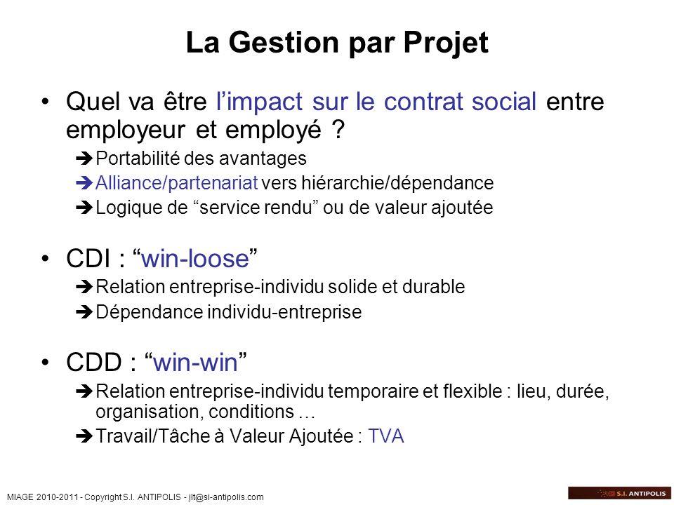 MIAGE 2010-2011 - Copyright S.I. ANTIPOLIS - jlt@si-antipolis.com La Gestion par Projet Quel va être limpact sur le contrat social entre employeur et