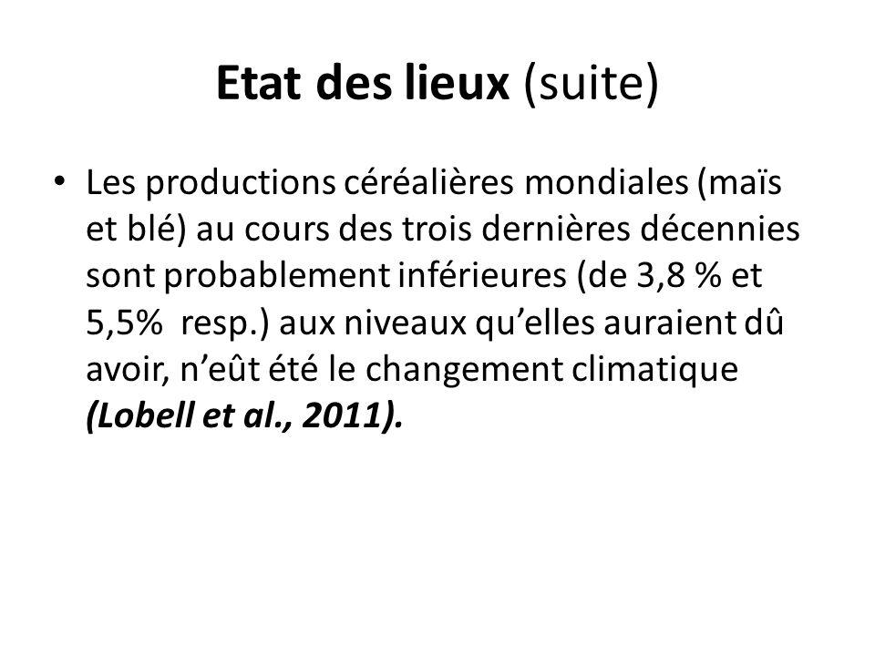 Etat des lieux (suite) Les productions céréalières mondiales (maïs et blé) au cours des trois dernières décennies sont probablement inférieures (de 3,8 % et 5,5% resp.) aux niveaux quelles auraient dû avoir, neût été le changement climatique (Lobell et al., 2011).