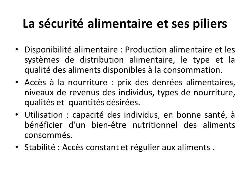 La sécurité alimentaire et ses piliers Disponibilité alimentaire : Production alimentaire et les systèmes de distribution alimentaire, le type et la qualité des aliments disponibles à la consommation.