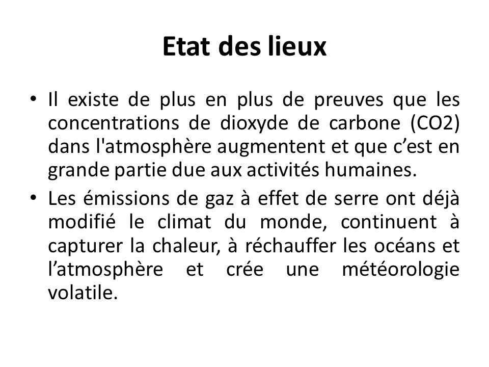 Etat des lieux Il existe de plus en plus de preuves que les concentrations de dioxyde de carbone (CO2) dans l'atmosphère augmentent et que cest en gra