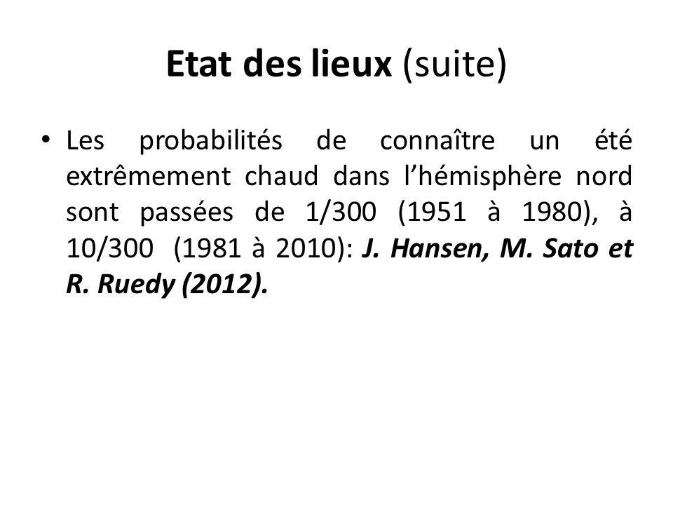 Etat des lieux (suite) Les probabilités de connaître un été extrêmement chaud dans lhémisphère nord sont passées de 1/300 (1951 à 1980), à 10/300 (1981 à 2010): J.