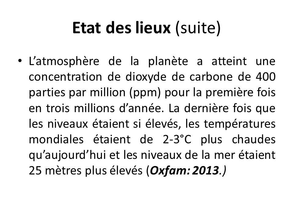 Etat des lieux (suite) Latmosphère de la planète a atteint une concentration de dioxyde de carbone de 400 parties par million (ppm) pour la première fois en trois millions dannée.