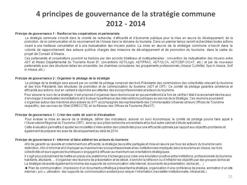4 principes de gouvernance de la stratégie commune 2012 - 2014 Principe de gouvernance 1 : Renforcer les coopérations et partenariats La stratégie com