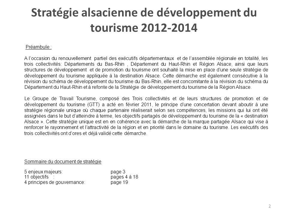 Stratégie alsacienne de développement du tourisme 2012-2014 Préambule : A loccasion du renouvellement partiel des exécutifs départementaux et de lassemblée régionale en totalité, les trois collectivités: Départements du Bas-Rhin, Département du Haut-Rhin et Région Alsace, ainsi que leurs structures de développement et de promotion du tourisme ont souhaité la mise en place dune seule stratégie de développement du tourisme appliquée à la destination Alsace.