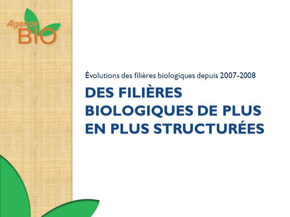 DES FILIÈRES BIOLOGIQUES DE PLUS EN PLUS STRUCTURÉES Évolutions des filières biologiques depuis 2007-2008