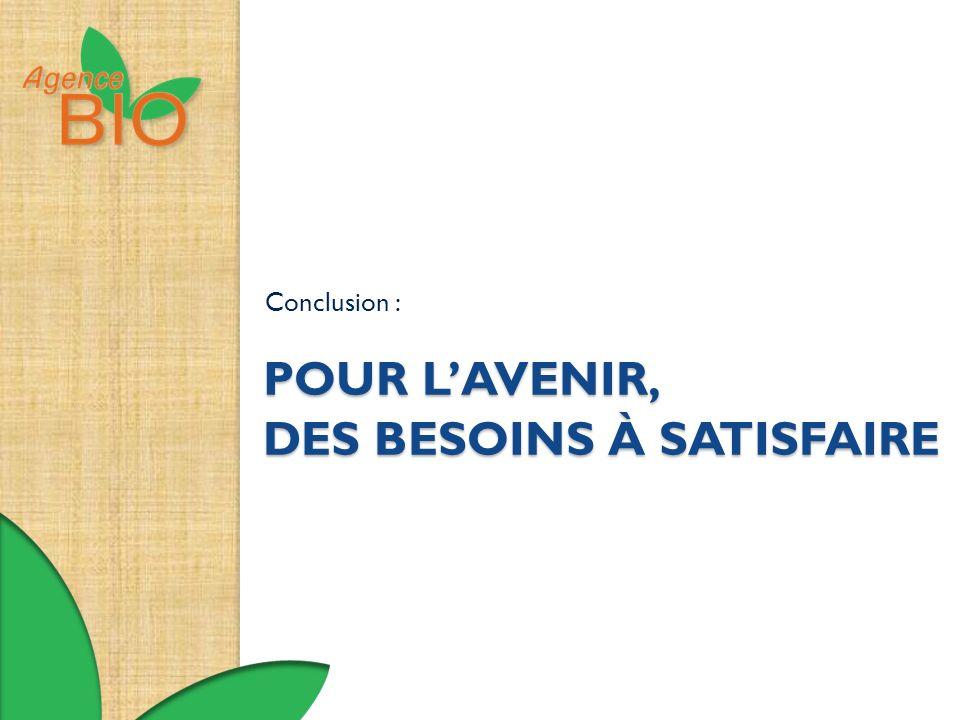 POUR LAVENIR, DES BESOINS À SATISFAIRE Conclusion :