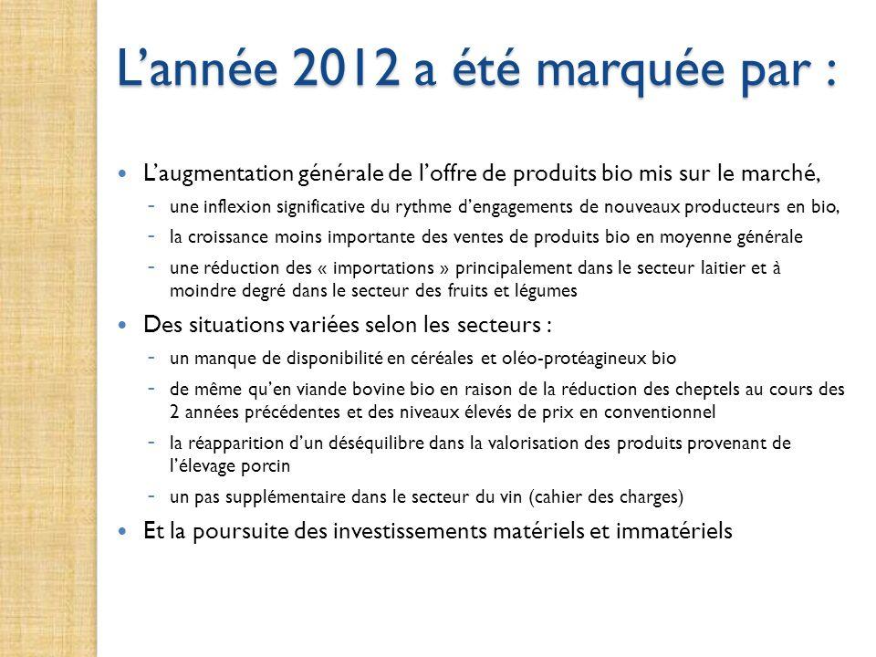 Lannée 2012 a été marquée par : Laugmentation générale de loffre de produits bio mis sur le marché, - une inflexion significative du rythme dengagemen