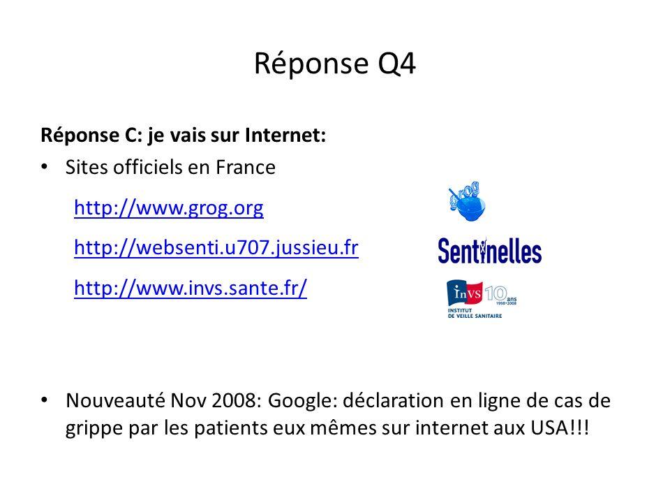 Réponse Q4 Réponse C: je vais sur Internet: Sites officiels en France http://www.grog.org http://websenti.u707.jussieu.fr http://www.invs.sante.fr/ No