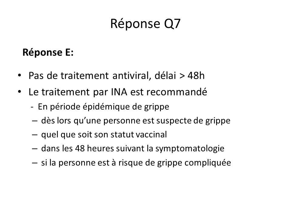 Réponse Q7 Pas de traitement antiviral, délai > 48h Le traitement par INA est recommandé - En période épidémique de grippe – dès lors quune personne e