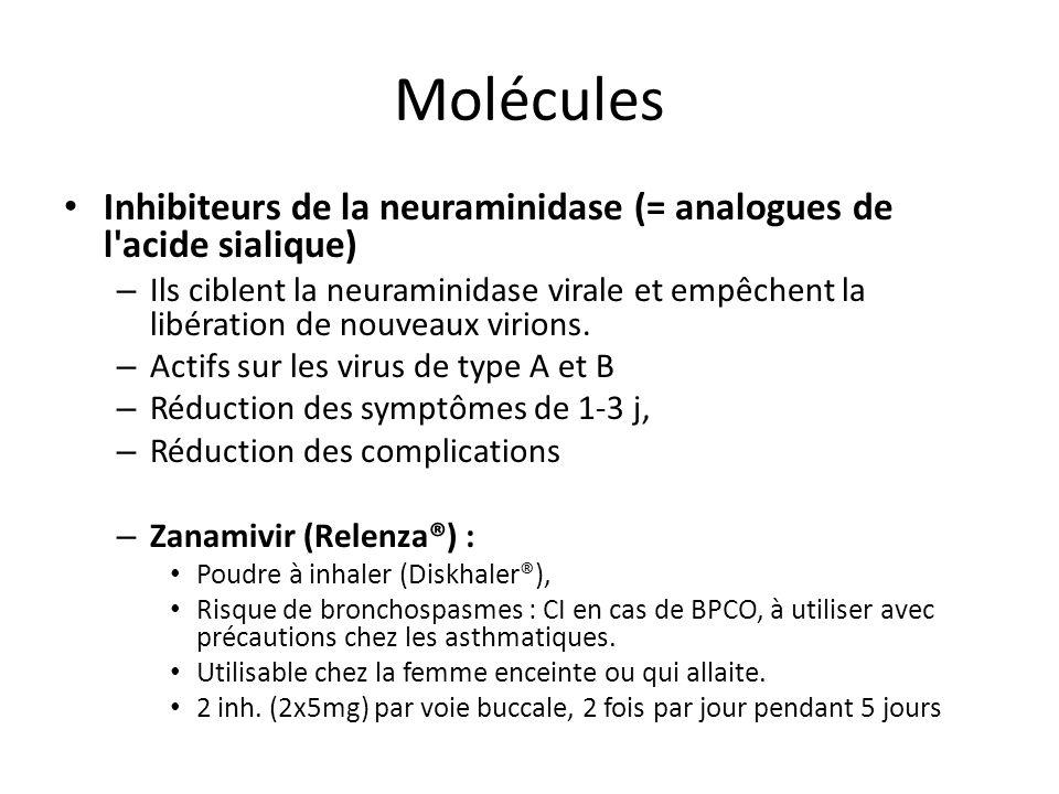 Molécules Inhibiteurs de la neuraminidase (= analogues de l'acide sialique) – Ils ciblent la neuraminidase virale et empêchent la libération de nouvea