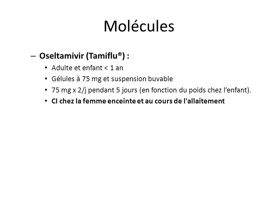 Molécules – Oseltamivir (Tamiflu®) : Adulte et enfant < 1 an Gélules à 75 mg et suspension buvable 75 mg x 2/j pendant 5 jours (en fonction du poids c