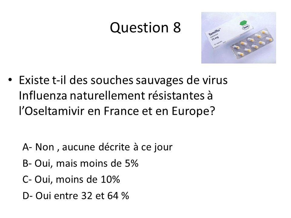 Question 8 Existe t-il des souches sauvages de virus Influenza naturellement résistantes à lOseltamivir en France et en Europe? A- Non, aucune décrite
