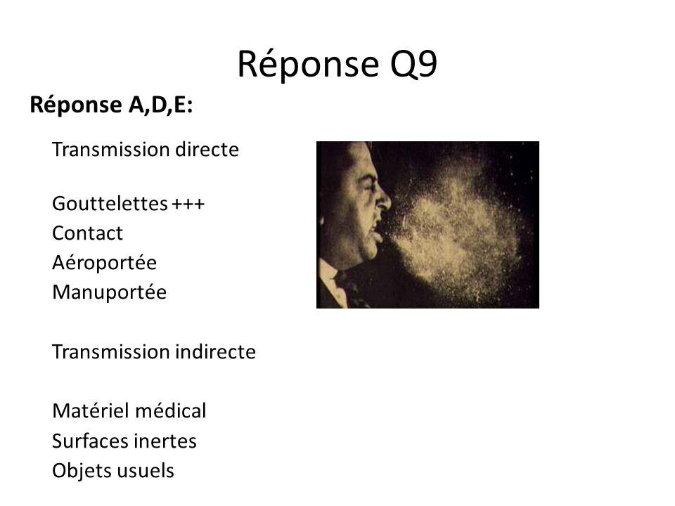 Réponse Q9 Transmission directe Gouttelettes +++ Contact Aéroportée Manuportée Transmission indirecte Matériel médical Surfaces inertes Objets usuels