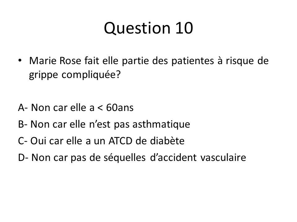 Question 10 Marie Rose fait elle partie des patientes à risque de grippe compliquée? A- Non car elle a < 60ans B- Non car elle nest pas asthmatique C-