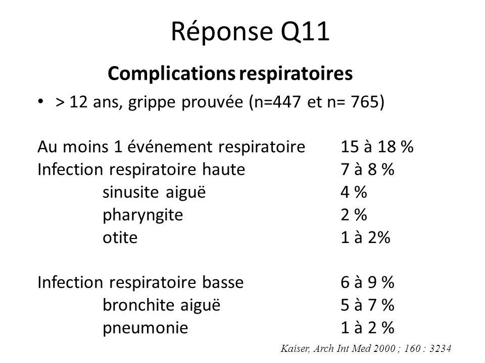 Complications respiratoires > 12 ans, grippe prouvée (n=447 et n= 765) Au moins 1 événement respiratoire15 à 18 % Infection respiratoire haute7 à 8 %