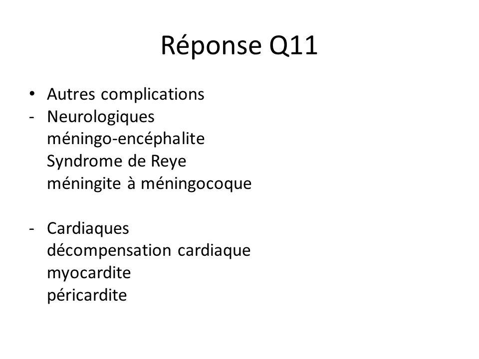 Autres complications -Neurologiques méningo-encéphalite Syndrome de Reye méningite à méningocoque -Cardiaques décompensation cardiaque myocardite péri