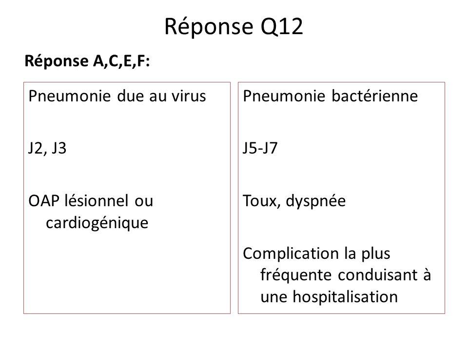 Réponse Q12 Pneumonie due au virus J2, J3 OAP lésionnel ou cardiogénique Pneumonie bactérienne J5-J7 Toux, dyspnée Complication la plus fréquente cond
