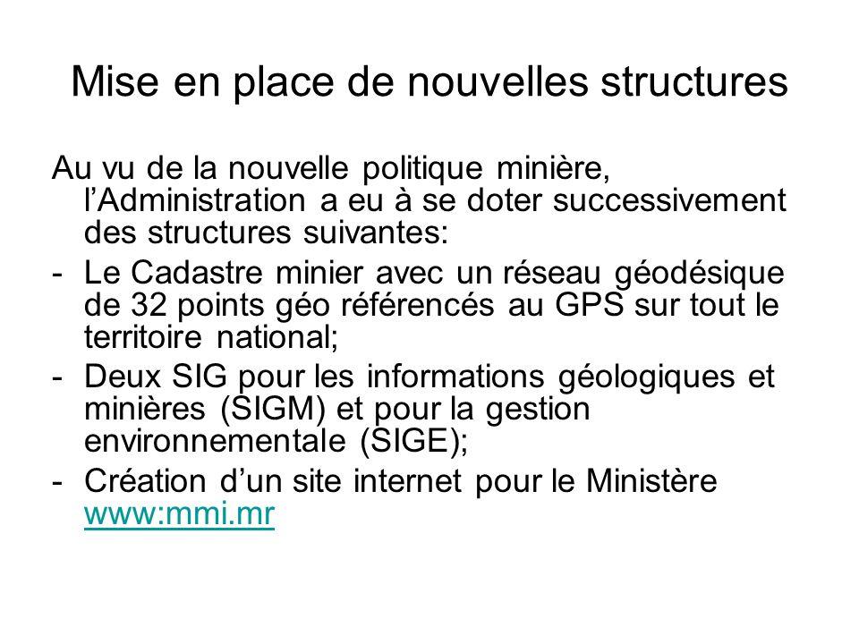 Mise en place de nouvelles structures Au vu de la nouvelle politique minière, lAdministration a eu à se doter successivement des structures suivantes: