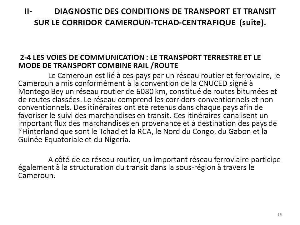 2-4 LES VOIES DE COMMUNICATION : LE TRANSPORT TERRESTRE ET LE MODE DE TRANSPORT COMBINE RAIL /ROUTE Le Cameroun est lié à ces pays par un réseau routi