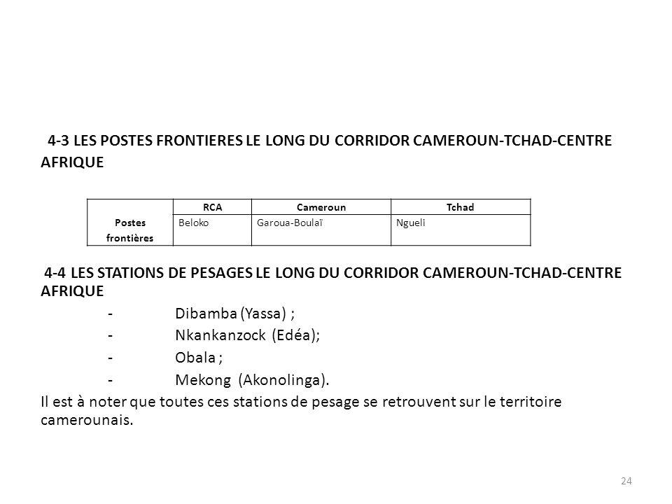 4-3 LES POSTES FRONTIERES LE LONG DU CORRIDOR CAMEROUN-TCHAD-CENTRE AFRIQUE 4-4 LES STATIONS DE PESAGES LE LONG DU CORRIDOR CAMEROUN-TCHAD-CENTRE AFRI